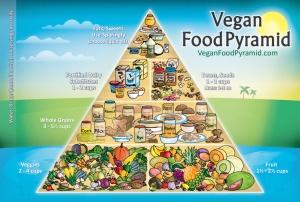 vegetarianaperchéfoto